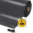 Heavy Duty ESD Floor Matting Full Roll