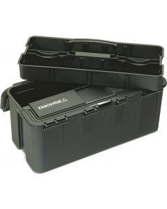 ESD Toolbox
